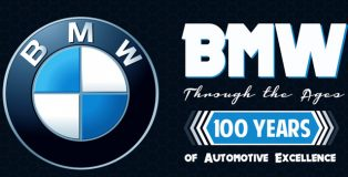 featured-image-bmw